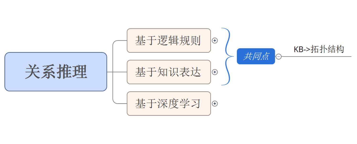 关系推理3.jpg