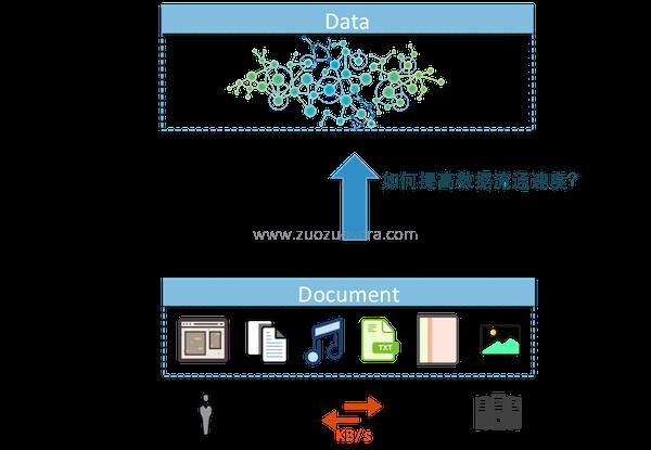 transfor_gaitubao_com_watermark.png
